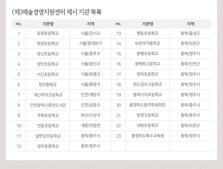 2017 미술품 대여 및 전시 지원 공모 안내이미지3