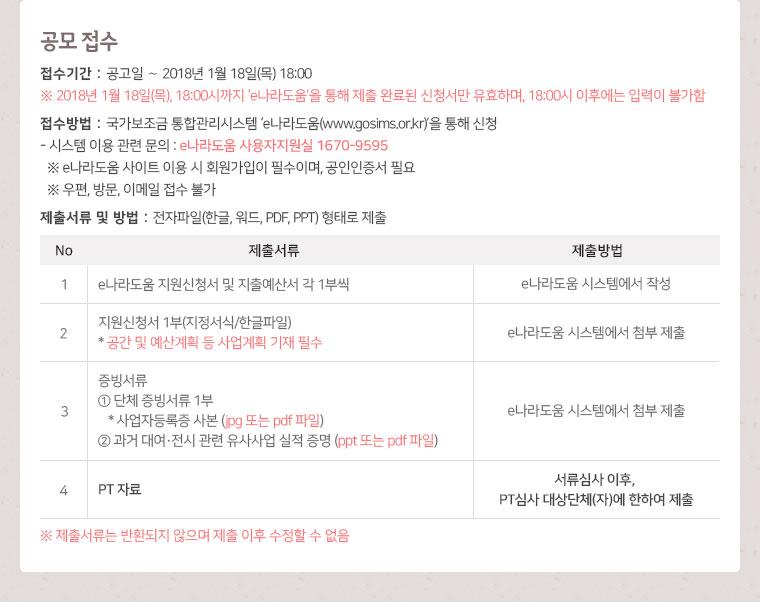 2017 미술품 대여 및 전시 지원 공모 안내이미지5