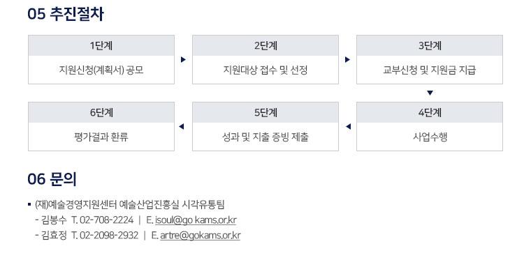 2017 미술공유서비스 <신진작가 전시 개최 지원> 공모 안내이미지5