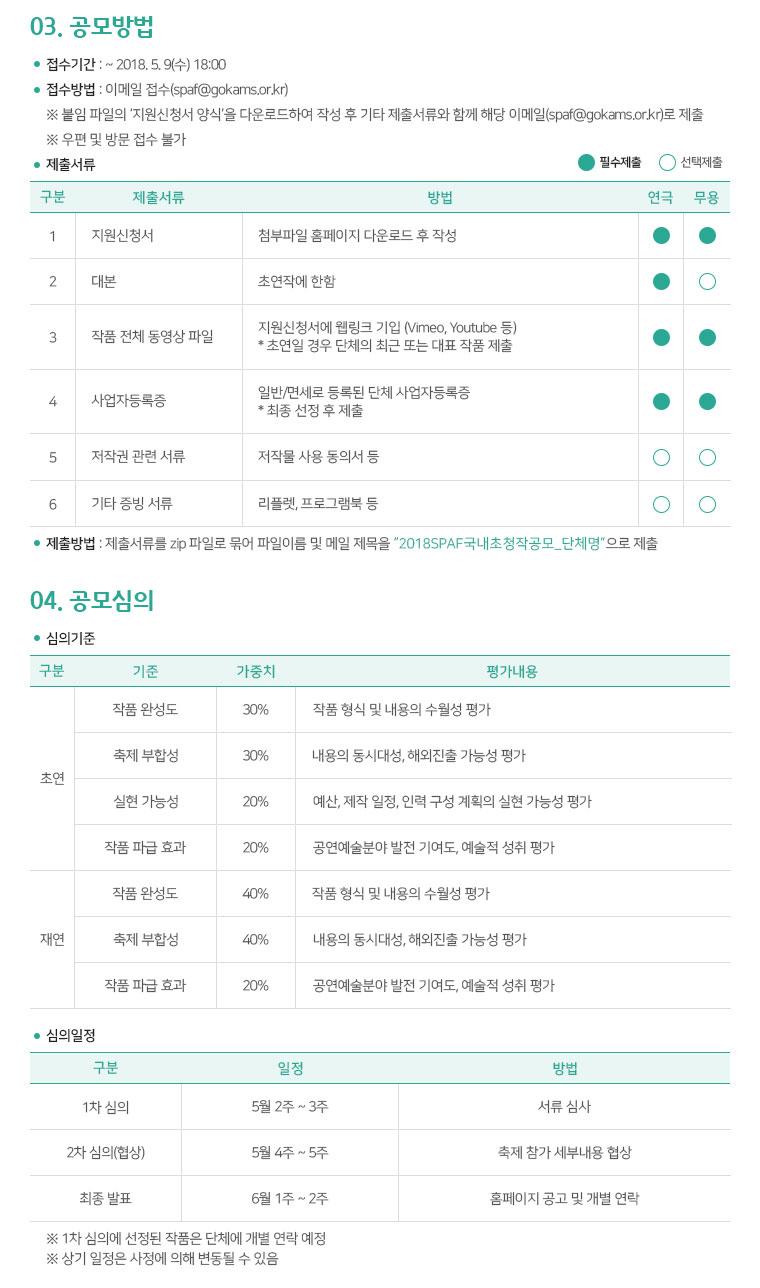 2018 서울국제공연예술제(SPAF) 국내초청작품 공모이미지2