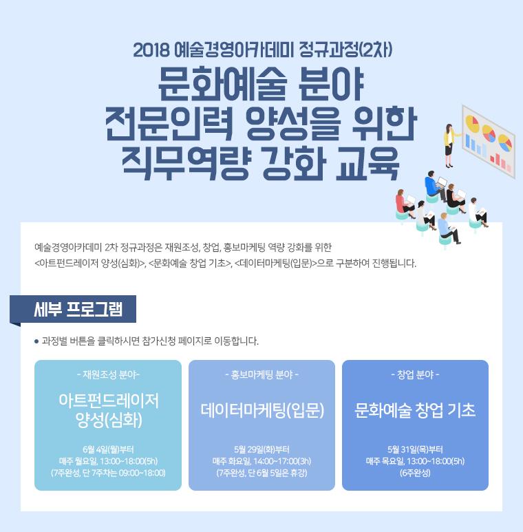 2018 예술경영아카미미 정규과정(2차) 문화예술 분야 전문인력 양성을 위한 직무역량 강화 교육
