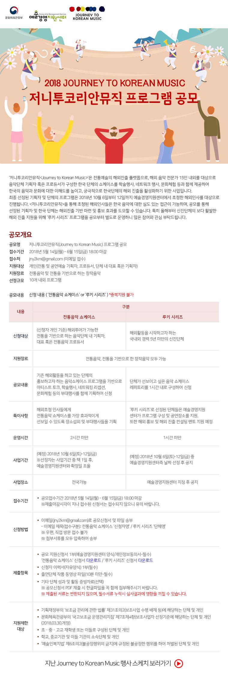 2018 JOURNEY TO KOREAN MUSIC 저니투코리안뮤직 프로그램 공모