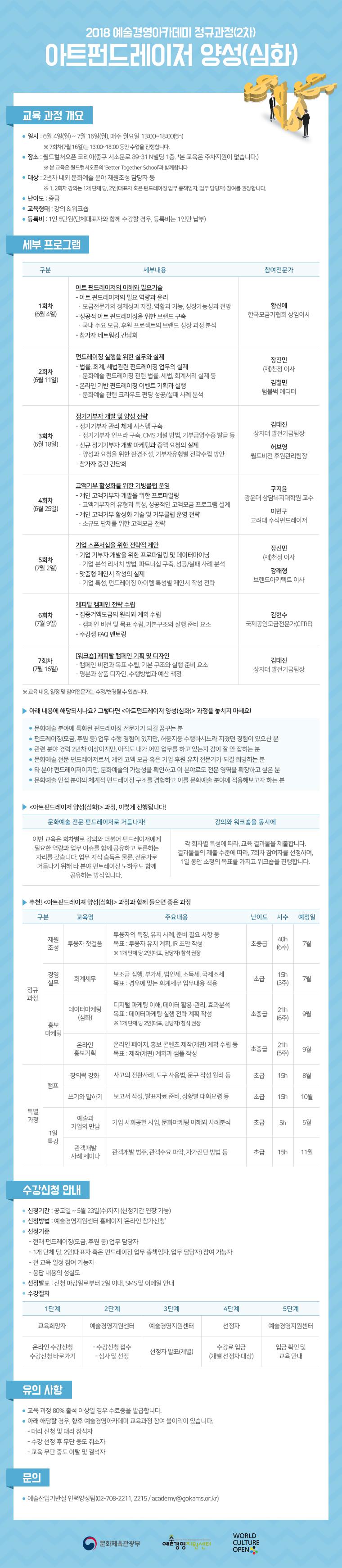 [2018 예술경영아카데미 정규과정 2차] 아트펀드레이저 양성(심화) 과정
