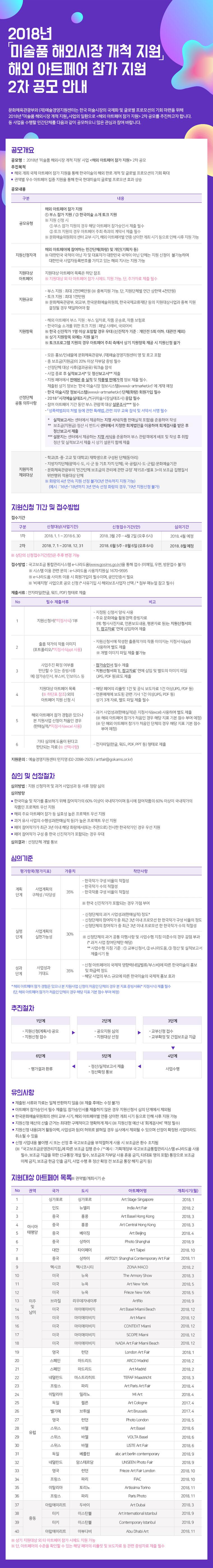 2018년 미술품 해외시장 개척 지원 해외 아트페어 참가 지원 2차 공모 안내